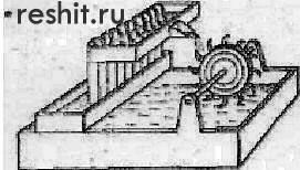 пример вечного двигателя