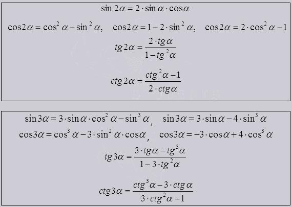 формулы углов
