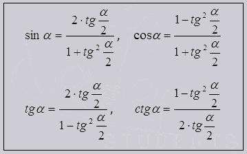 тригонометрическая подстановка