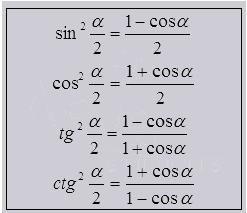 формулы половинного угла