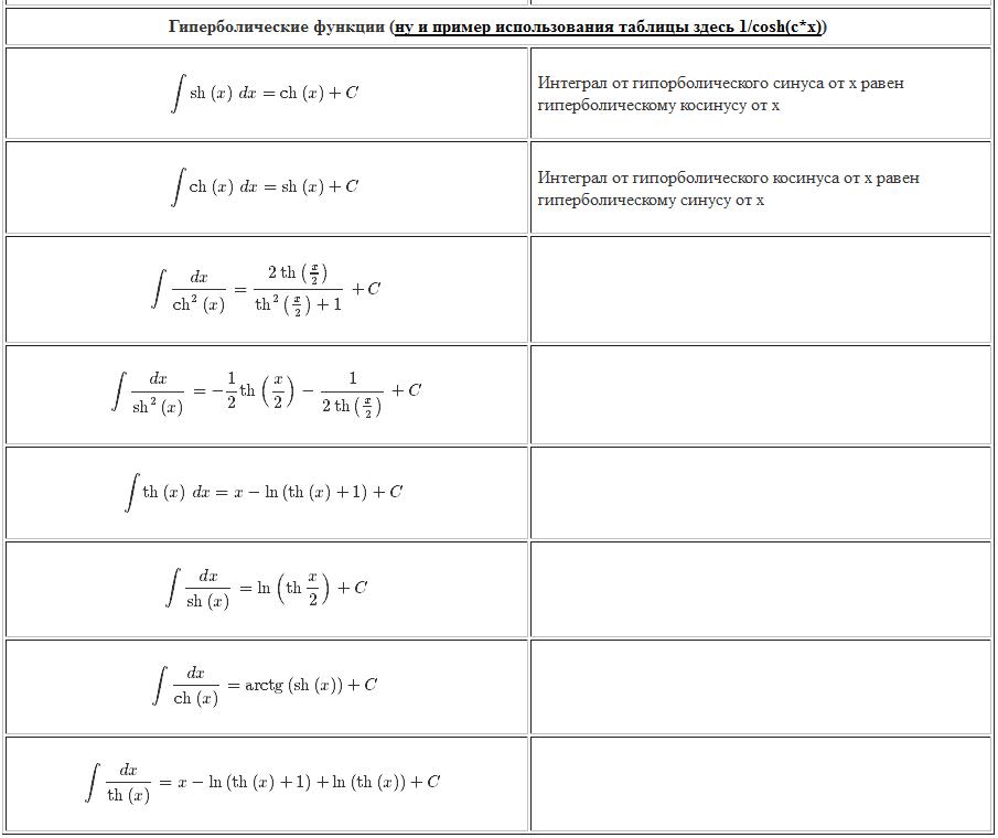 интегралы. гиперболические функции