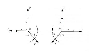 косоугольная проекция