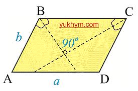 параллелограмм1