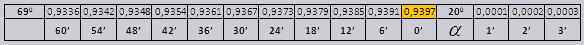 пример4 по таблице