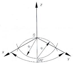 прямоугольная проекция