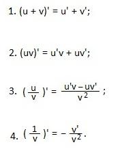 таблица дифференцирования