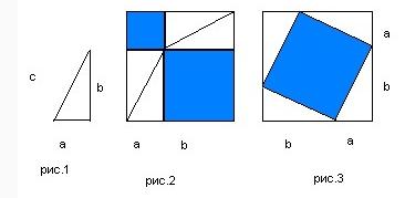 теорема пифагора доказательство 2