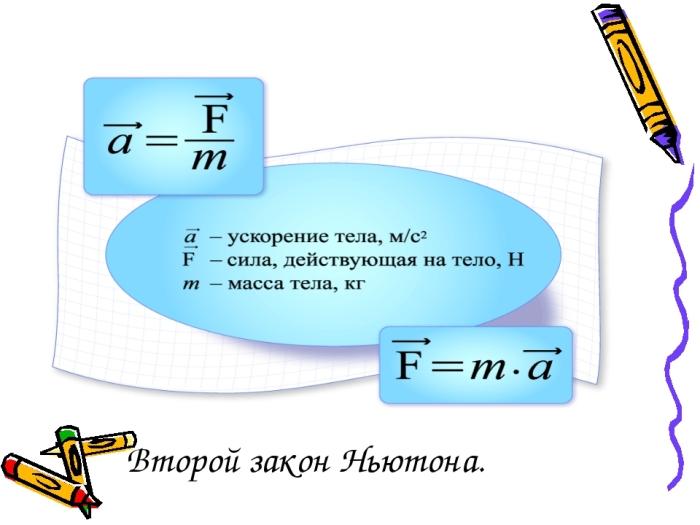 Итоговое определение 2-го закона Ньютона