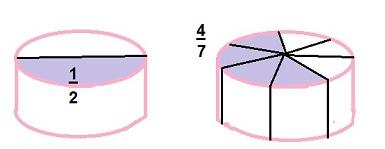 Пример с тортом