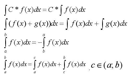 Программа Решения Двойных Интегралов